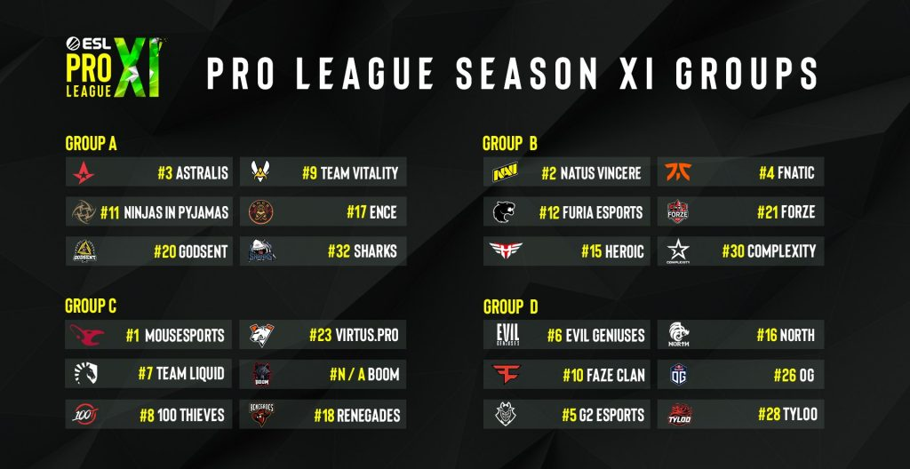 ESL Pro League S11'in Grupları